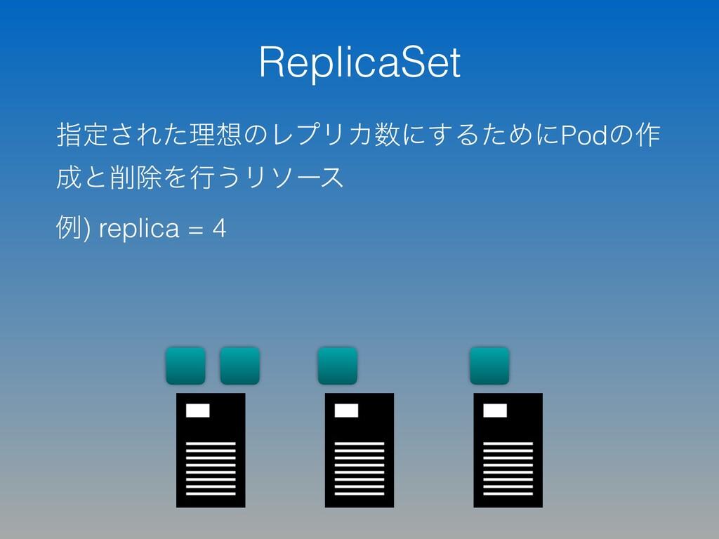 ReplicaSet ࢦఆ͞ΕͨཧͷϨϓϦΧʹ͢ΔͨΊʹPodͷ࡞ ͱআΛߦ͏Ϧιʔε...