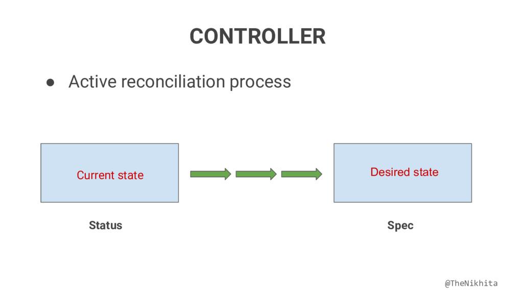 CONTROLLER ● Active reconciliation process Curr...