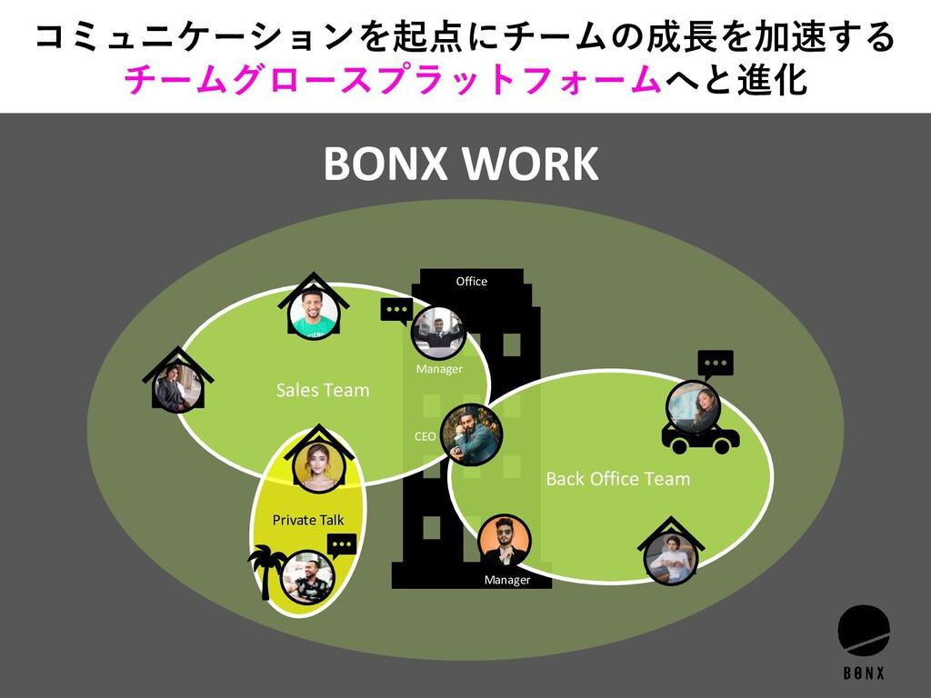 Sales Team Back Office Team Private Talk Manage...