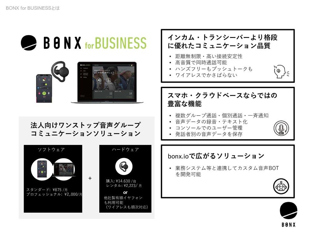 BONX for BUSINESSとは 法人向けワンストップ音声グループ コミュニケーションソ...