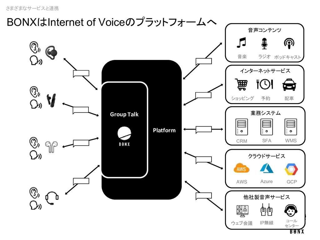Platform ショッピング 予約 配車 インターネットサービス 音楽 ラジオ ポッドキャス...
