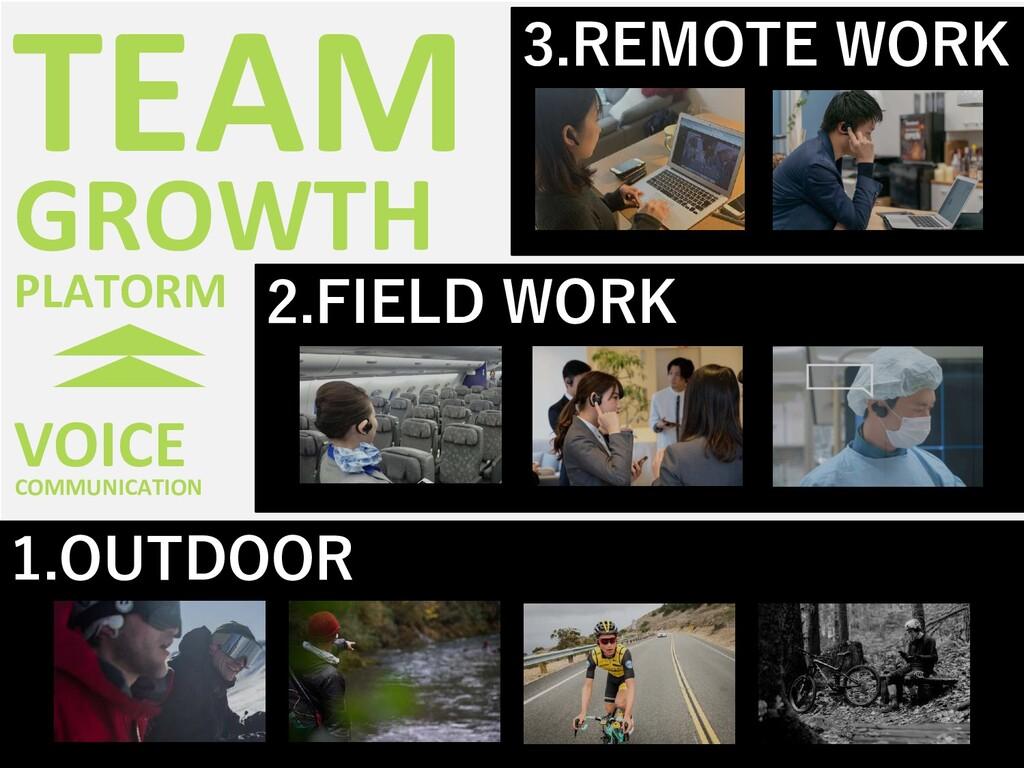 2.FIELD WORK 1.OUTDOOR 3.REMOTE WORK TEAM GROWT...