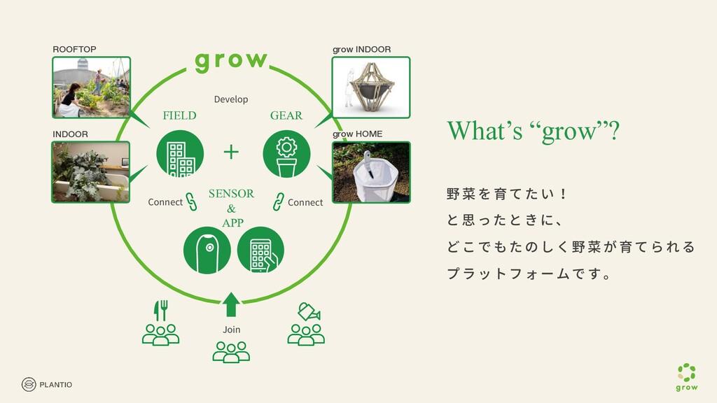 FIELD GEAR SENSOR & APP Develop Connect Join Co...