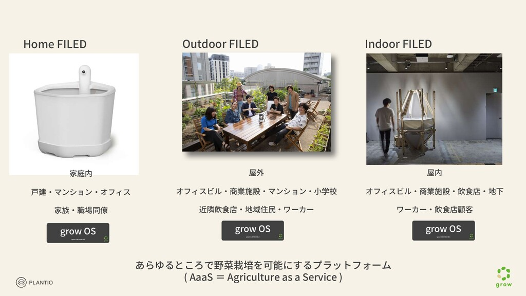 Outdoor FILED Indoor FILED 屋外 オフィスビル・商業施設・マンション...