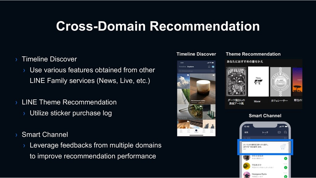 Cross-Domain Recommendation › Timeline Discover...