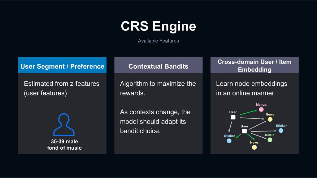 CRS Engine Available Features User Segment / Pr...
