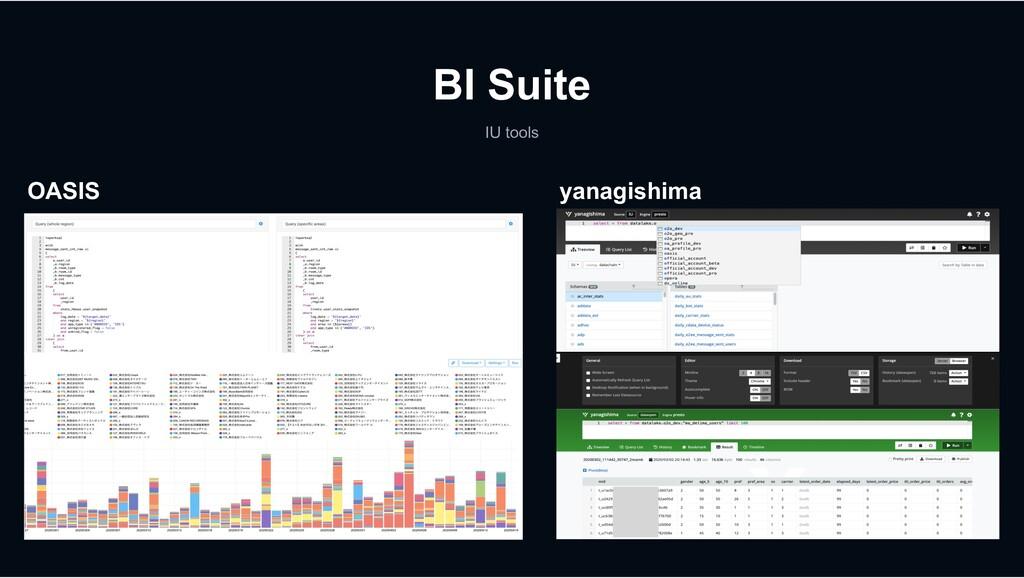 BI Suite IU tools OASIS yanagishima