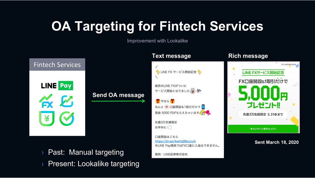 OA Targeting for Fintech Services Improvement w...