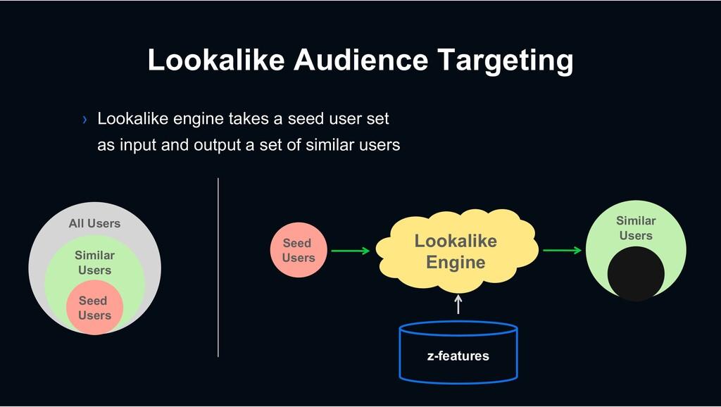 All Users Lookalike Audience Targeting › Lookal...