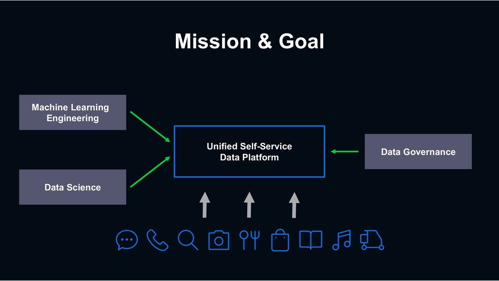 Mission & Goal Unified Self-Service Data Platfo...