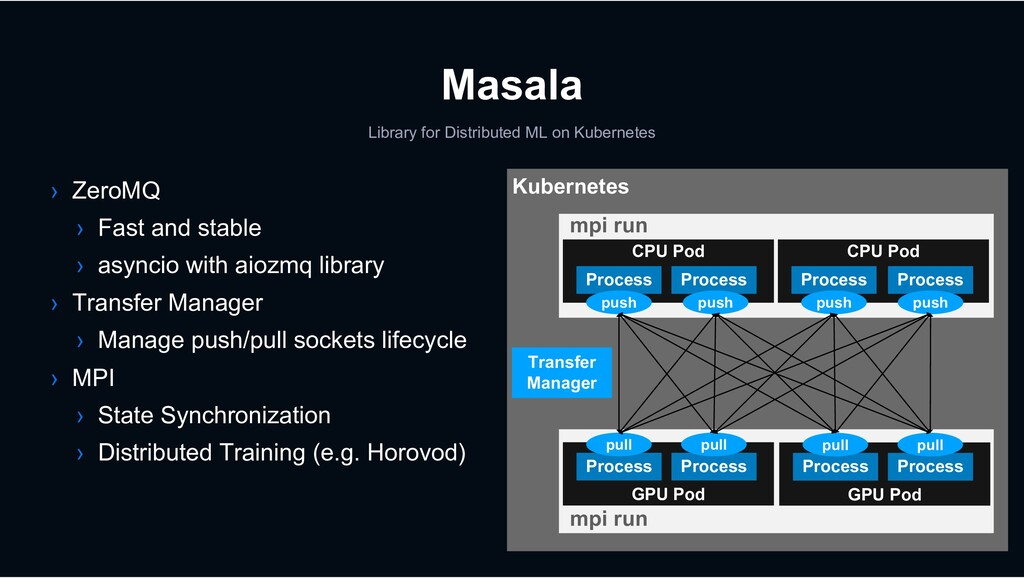 Masala Library for Distributed ML on Kubernetes...