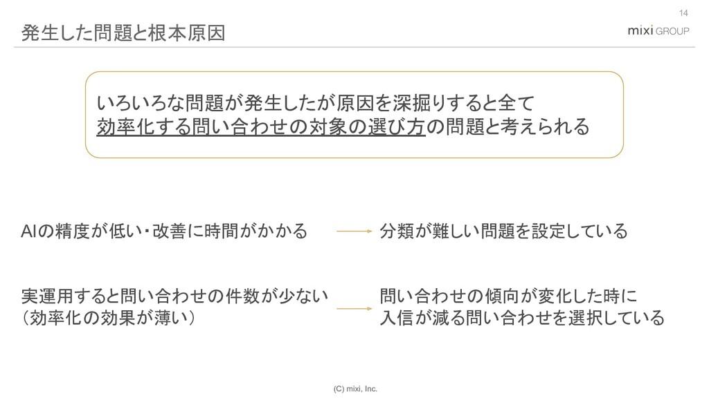 (C) mixi, Inc. 14 発生した問題と根本原因 いろいろな問題が発生したが原因を深...