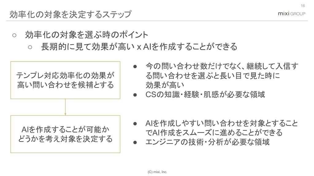 (C) mixi, Inc. 16 効率化の対象を決定するステップ テンプレ対応効率化の効果が...
