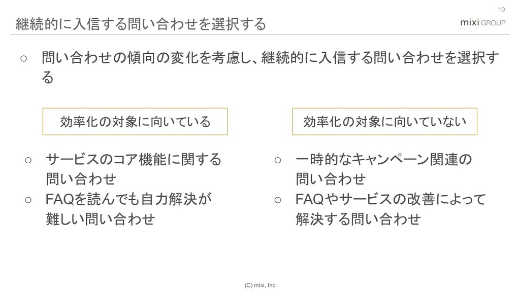 (C) mixi, Inc. ○ 問い合わせの傾向の変化を考慮し、継続的に入信する問い合わせを...