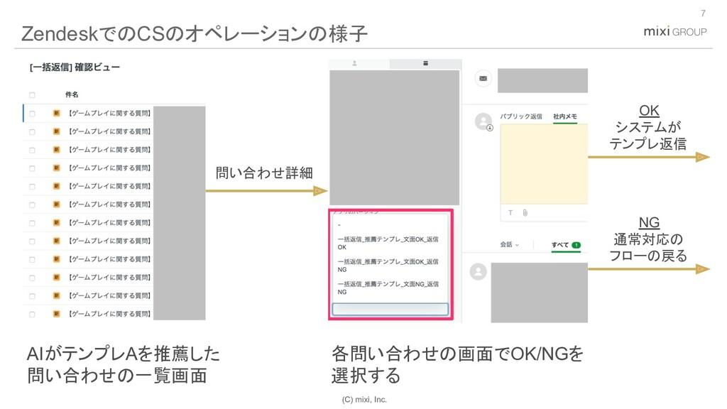 (C) mixi, Inc. 7 ZendeskでのCSのオペレーションの様子 AIがテンプレ...