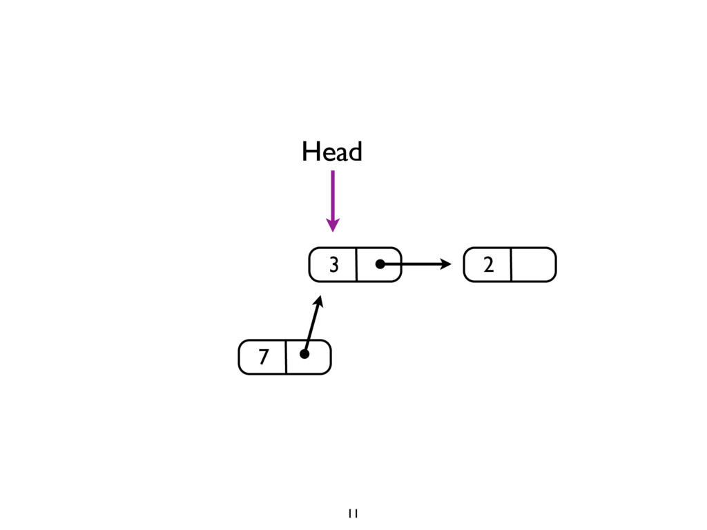 3 2 Head 7 11