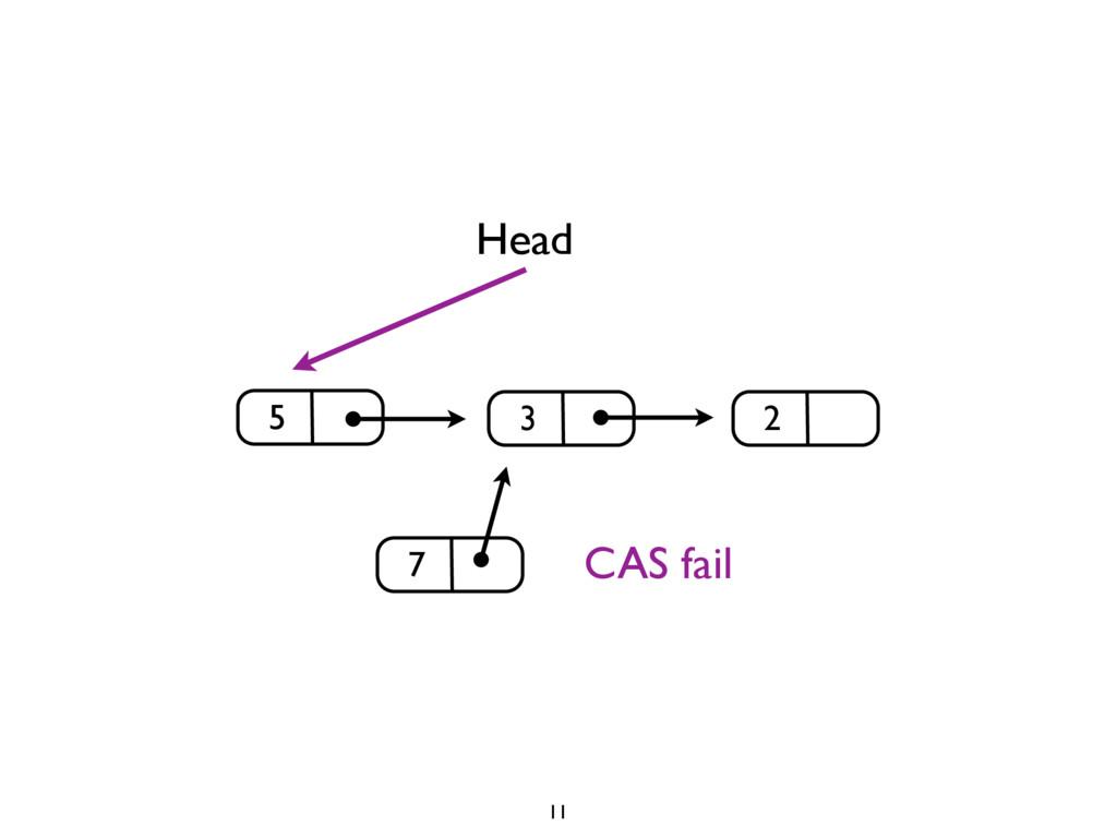 3 2 Head 7 5 CAS fail 11