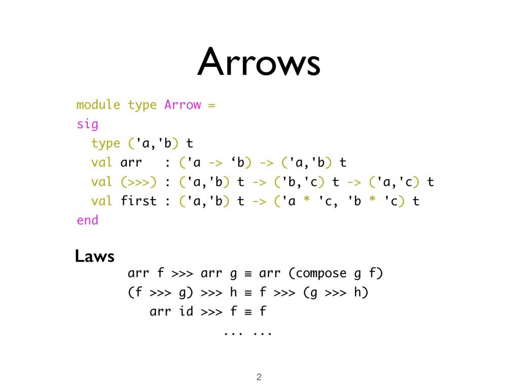 Arrows module type Arrow = sig type ('a,'b) t v...
