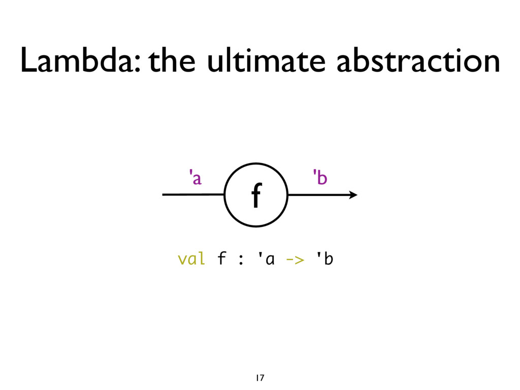 Lambda: the ultimate abstraction f 'a 'b val f ...