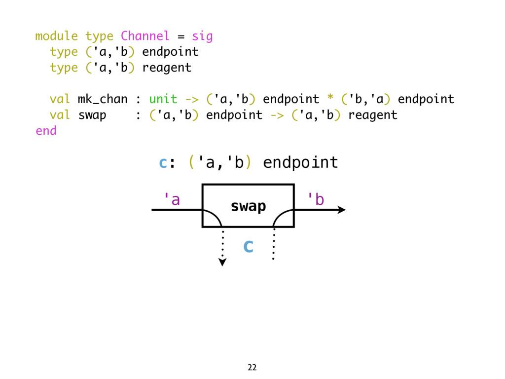 c: ('a,'b) endpoint c swap 'a 'b module type Ch...