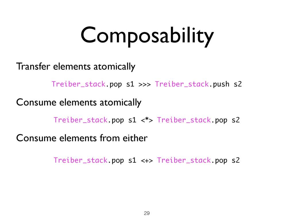 Composability Treiber_stack.pop s1 >>> Treiber_...