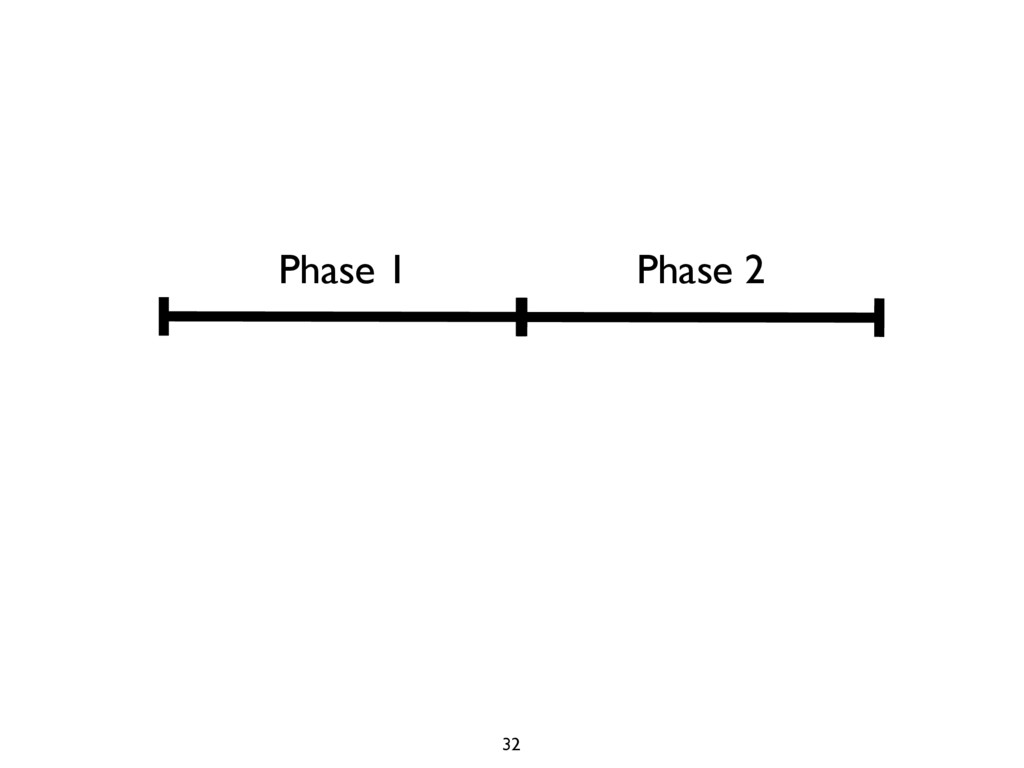 Phase 1 Phase 2 32
