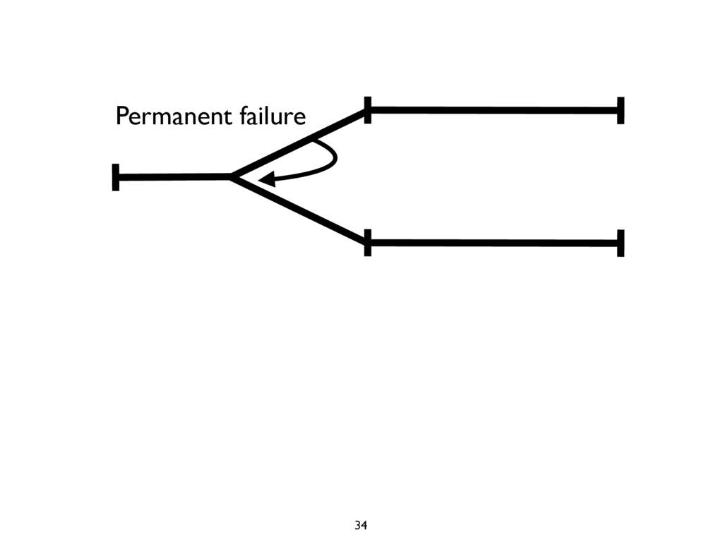 Permanent failure 34