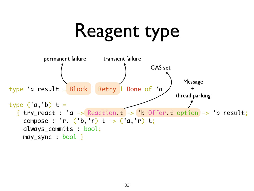 type 'a result = Block | Retry | Done of 'a typ...