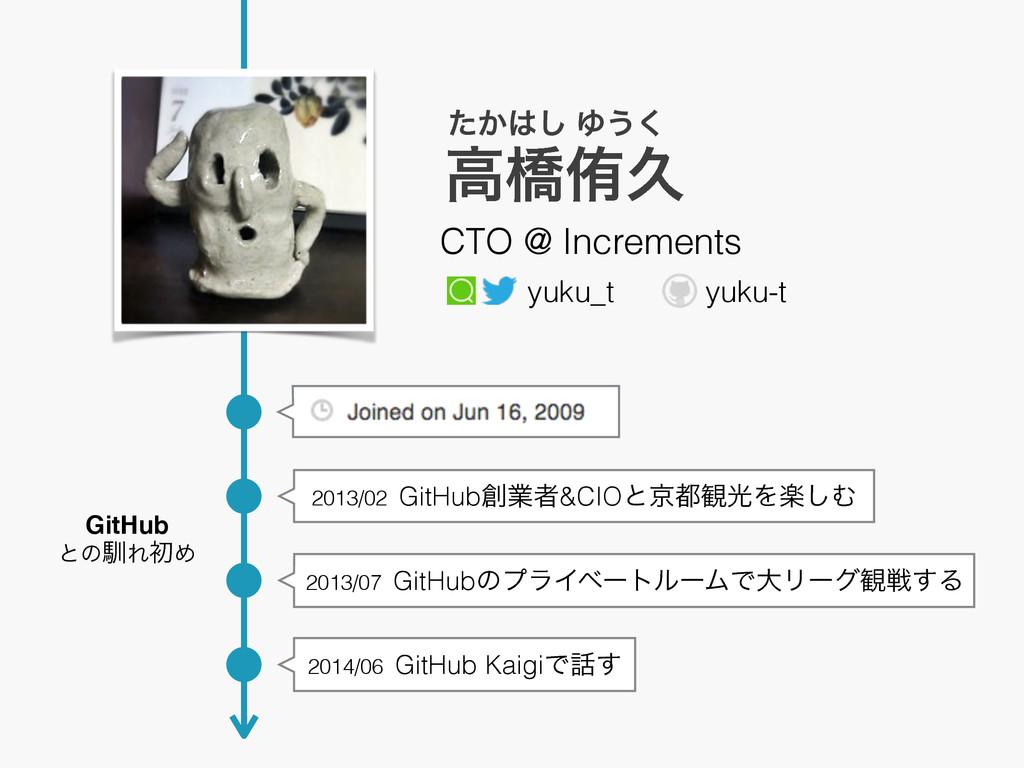 ߴڮါٱ ͔ͨ͠ Ώ͏͘ yuku_t yuku-t GitHub ͱͷೃΕॳΊ 2013...