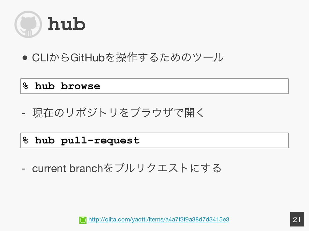 hub ● CLI͔ΒGitHubΛૢ࡞͢ΔͨΊͷπʔϧ  ! - ݱࡏͷϦϙδτϦΛϒϥβ...