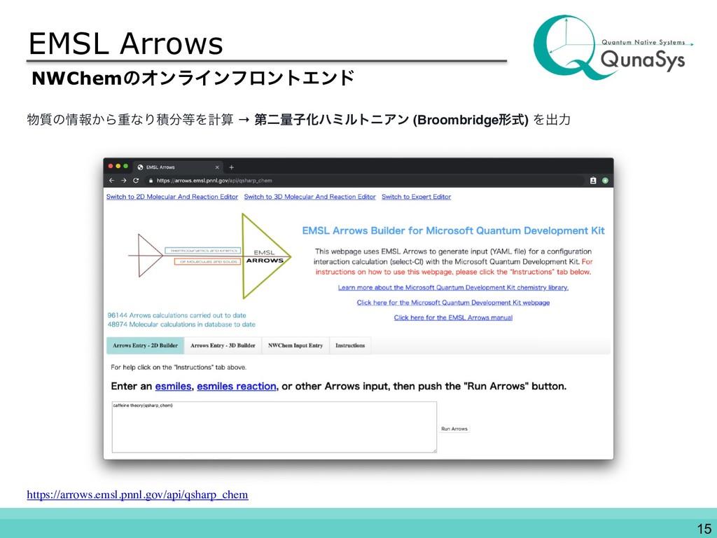 EMSL Arrows ࣭ͷใ͔ΒॏͳΓੵΛܭ → ୈೋྔࢠԽϋϛϧτχΞϯ (Br...