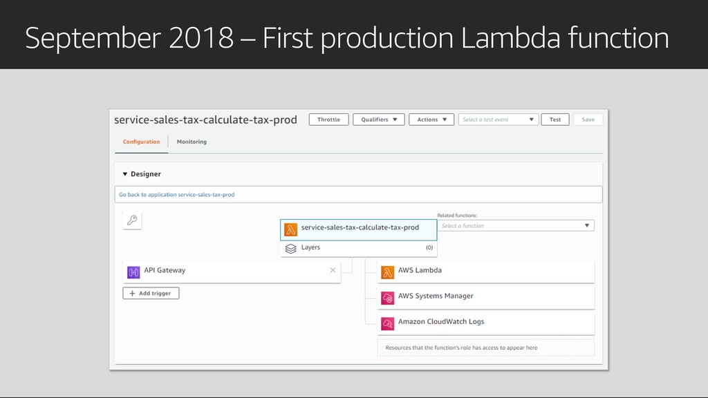 September 2018 – First production Lambda functi...
