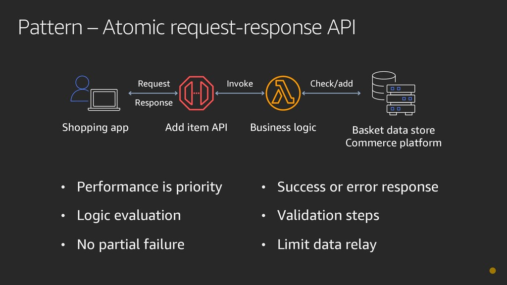 Pattern – Atomic request-response API Shopping ...