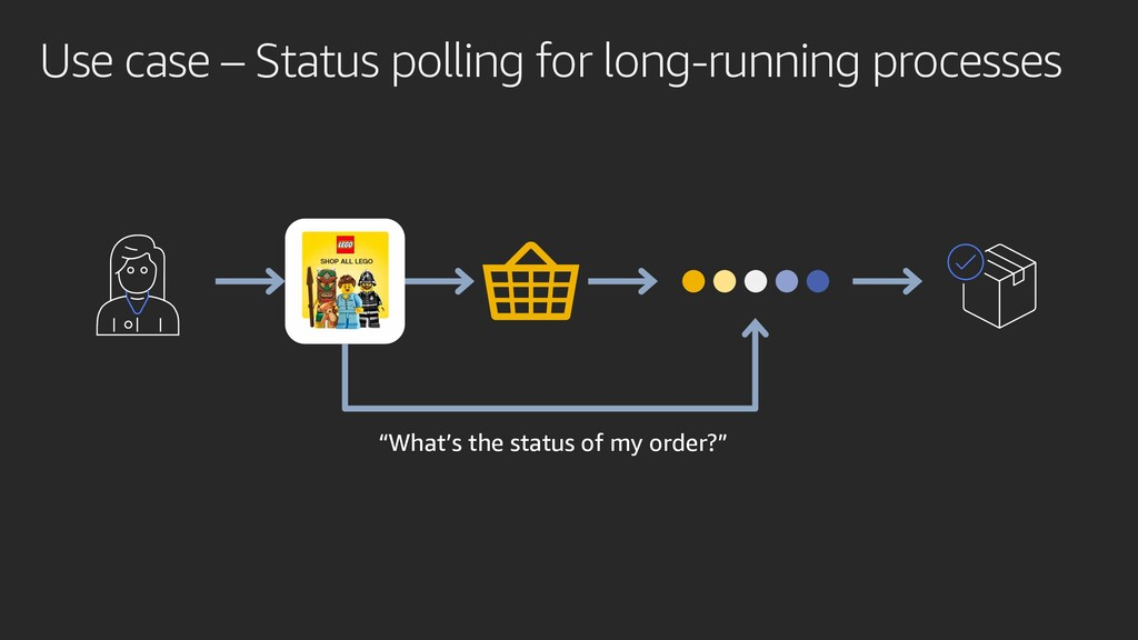Use case – Status polling for long-running proc...