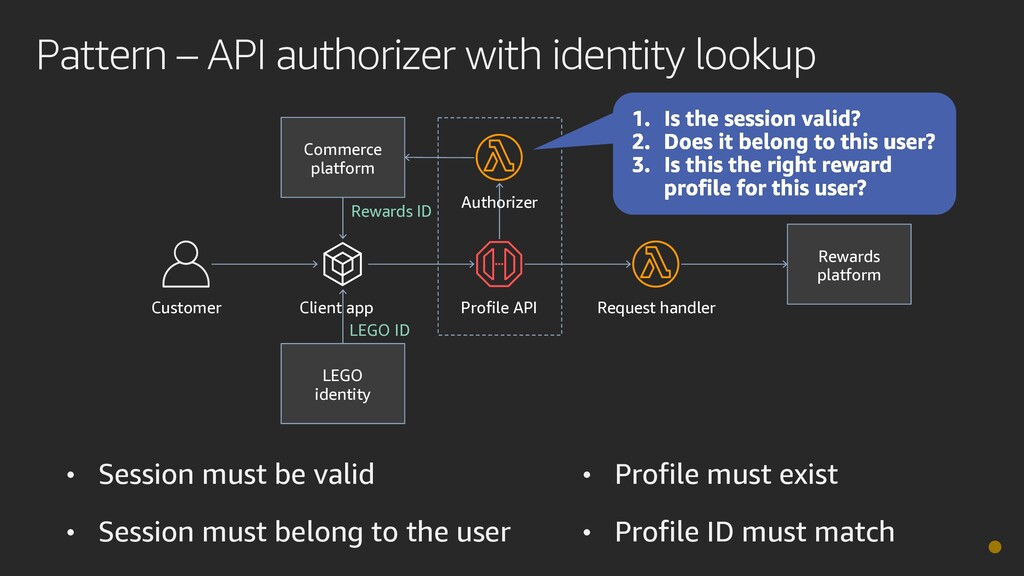 Pattern – API authorizer with identity lookup C...