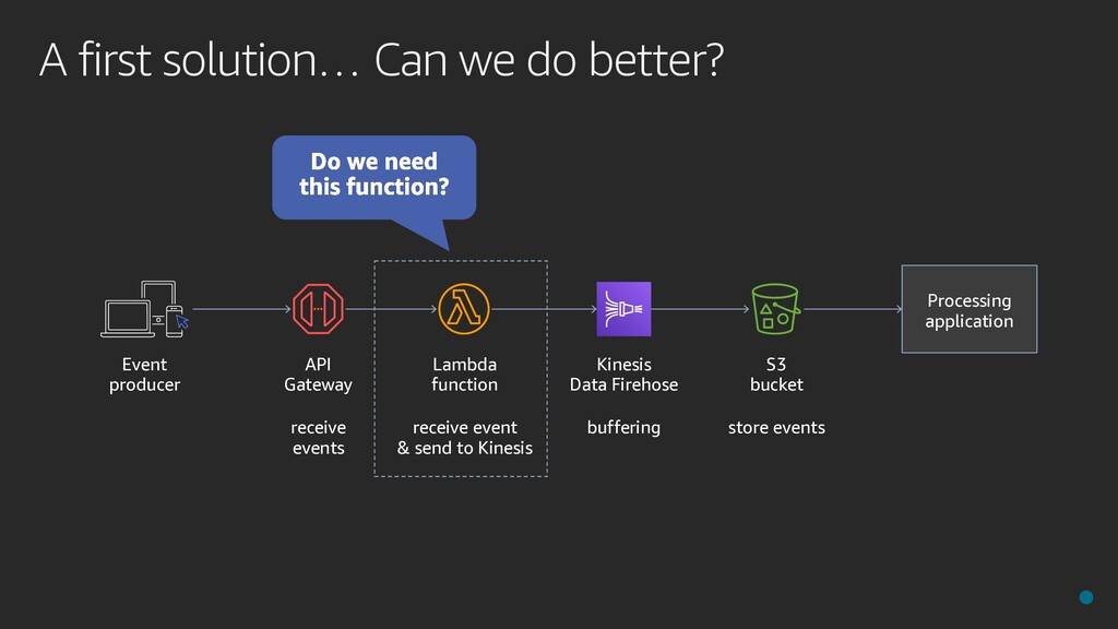 A first solution… Can we do better? Lambda func...