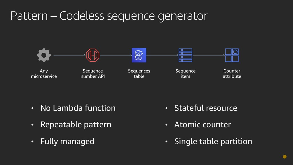 Pattern – Codeless sequence generator Sequences...