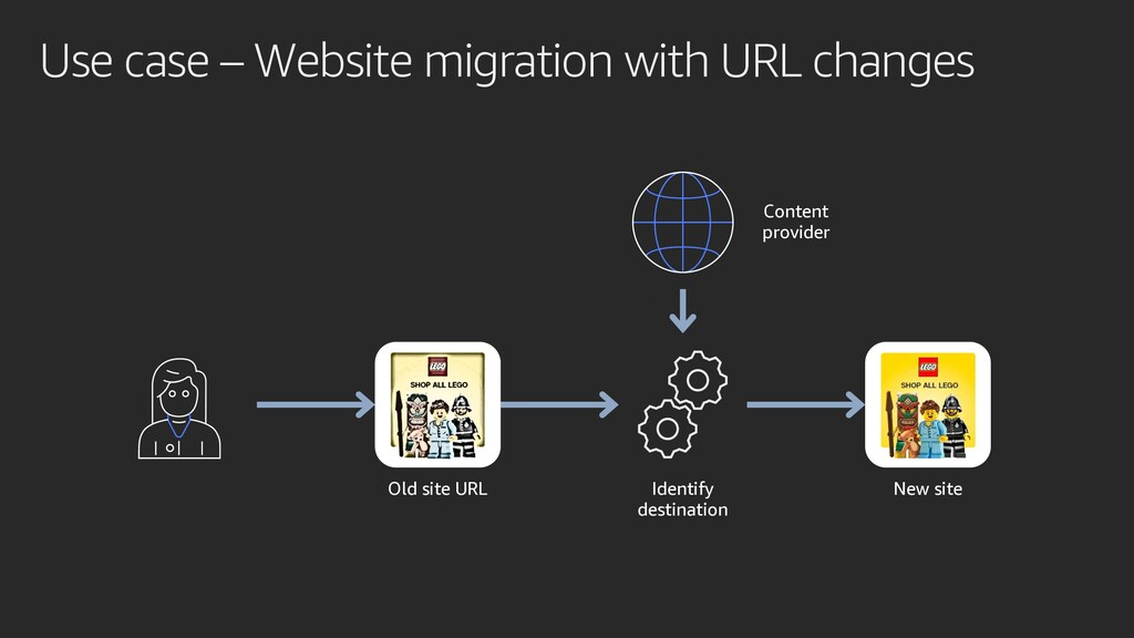 Use case – Website migration with URL changes O...