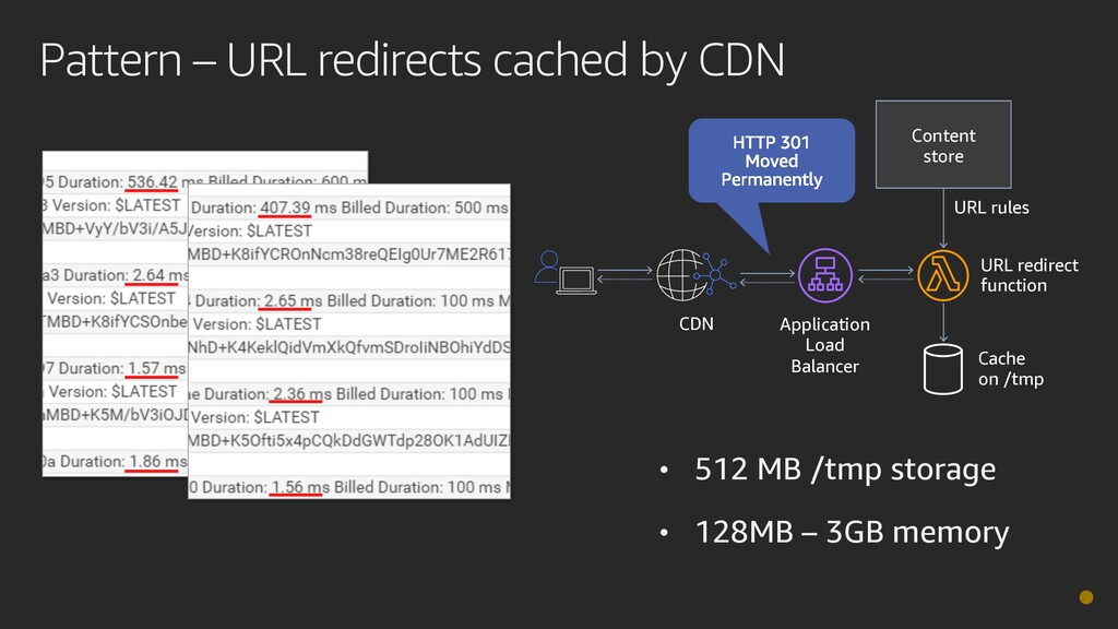 Pattern – URL redirects cached by CDN URL redir...