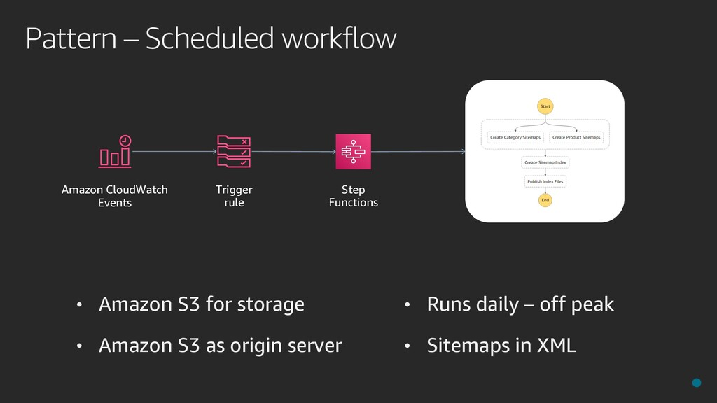 Pattern – Scheduled workflow Step Functions Tri...