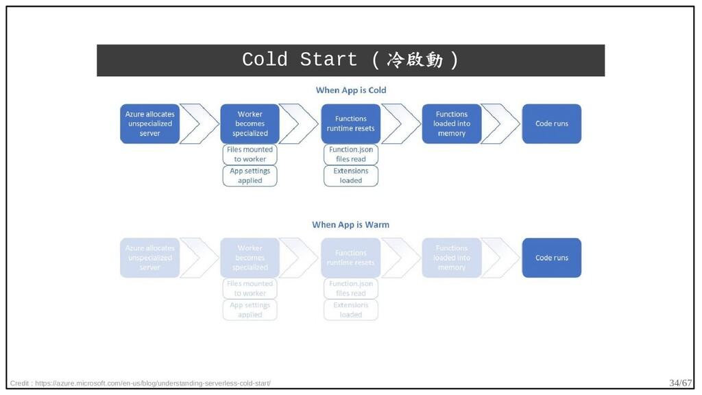 34/67 Cold Start ( 冷啟動 ) Credit : https://azure...