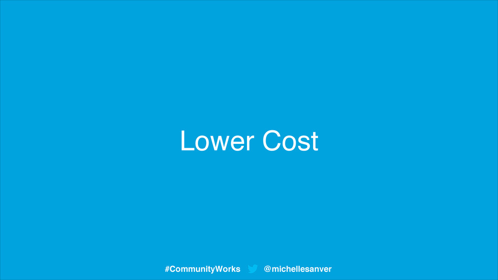 Lower Cost @michellesanver #CommunityWorks