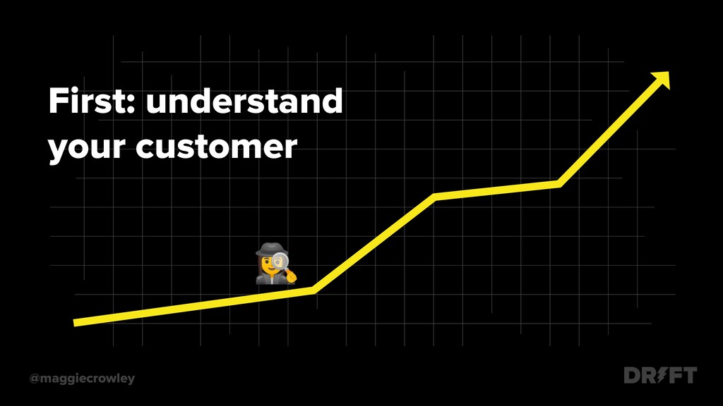 First: understand your customer @maggiecrowley ...