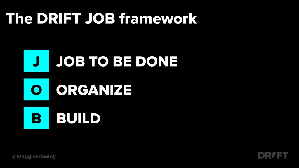 The DRIFT JOB framework @maggiecrowley J O B JO...