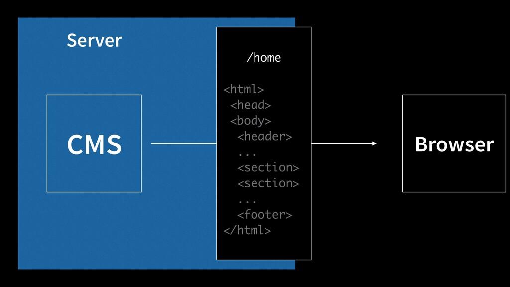 CMS Browser Server /hom e  <html> <head >  <bo...