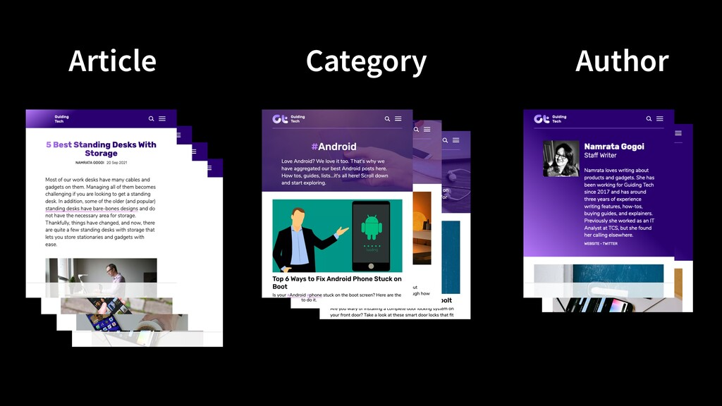 Article Category Author