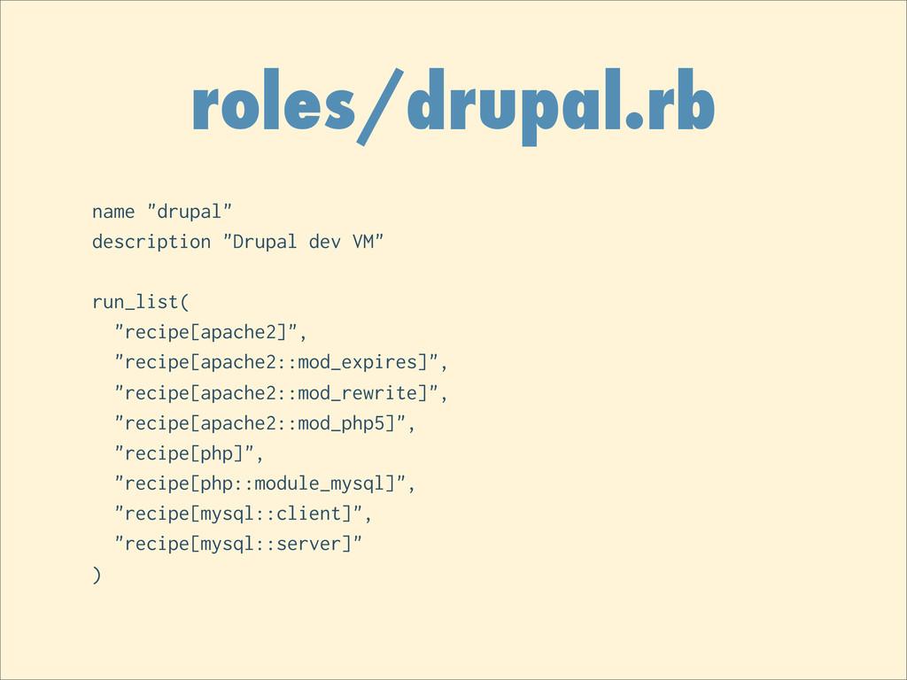 """roles/drupal.rb name """"drupal"""" description """"Drup..."""