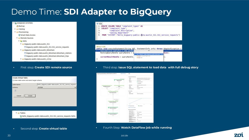 20 zoi.de 20 Demo Time: SDI Adapter to BigQuery...