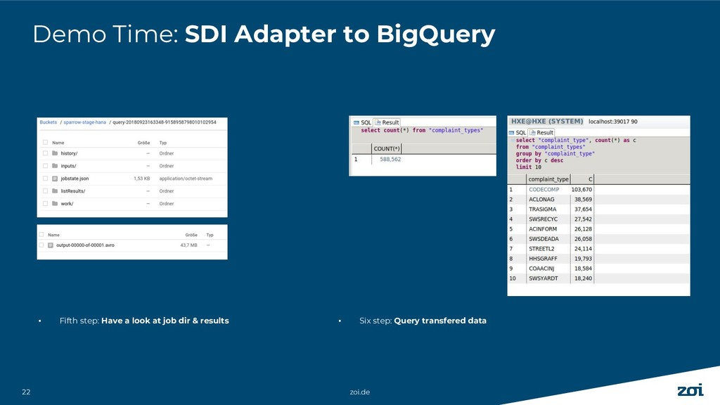 22 zoi.de 22 Demo Time: SDI Adapter to BigQuery...
