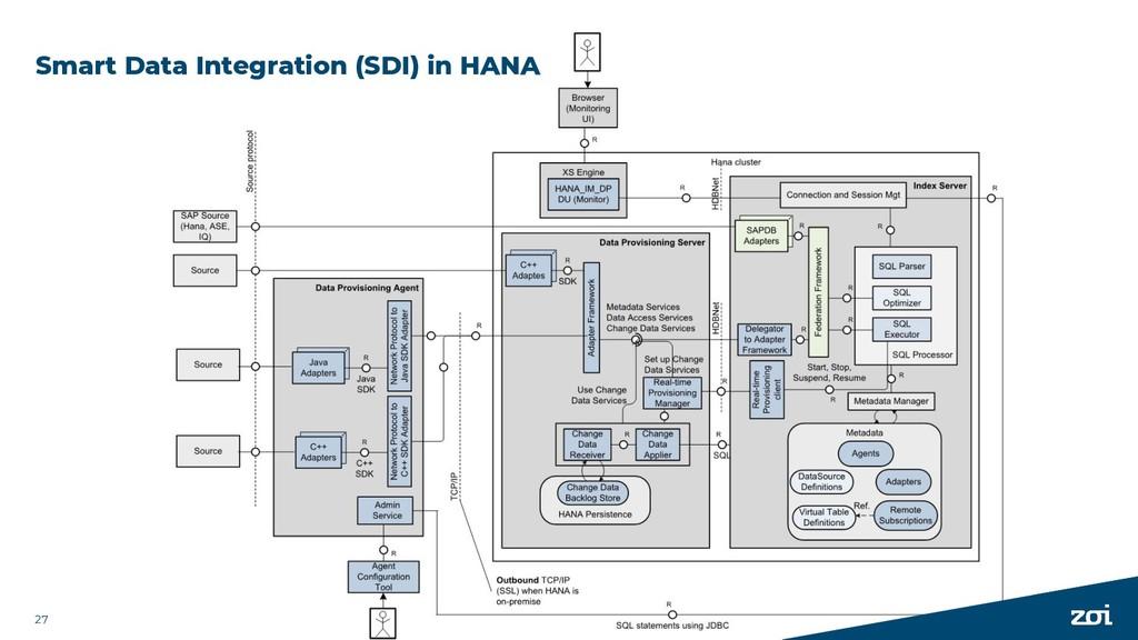 Smart Data Integration (SDI) in HANA 27